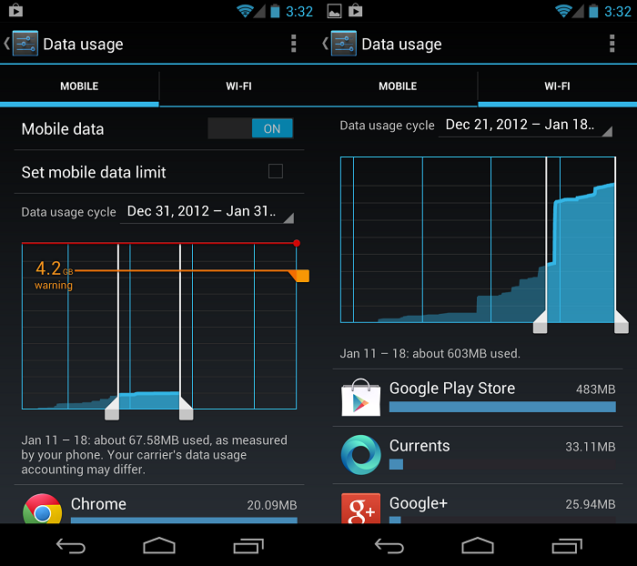 Data Usage Android